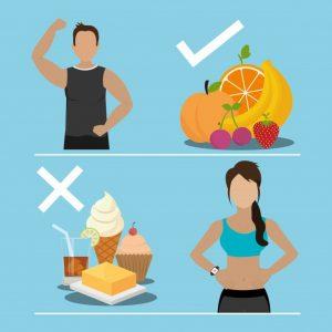 Wheelchair Tips - Maintain a Balanced Diet