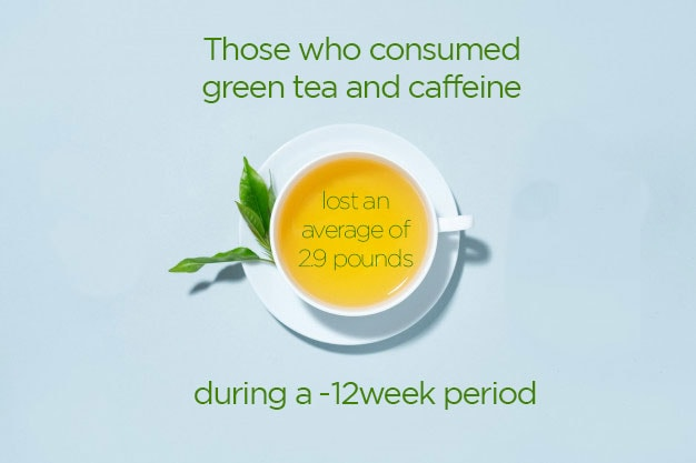 green tea can help you reduce belly fat