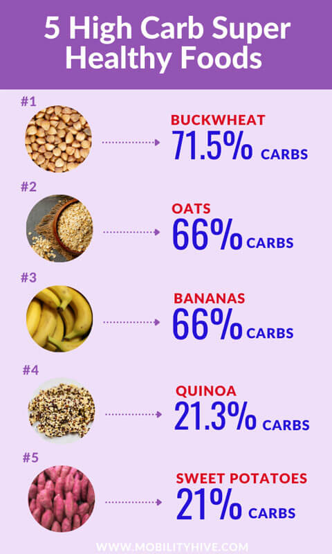 High-Carb foods to lose weight